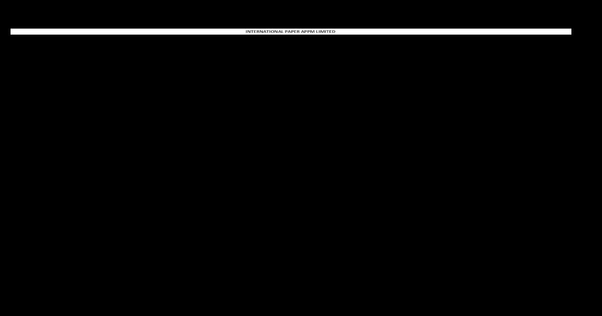 INTERNATIONAL PAPER APPM LIMITED DETAILS equity   KOLKATA