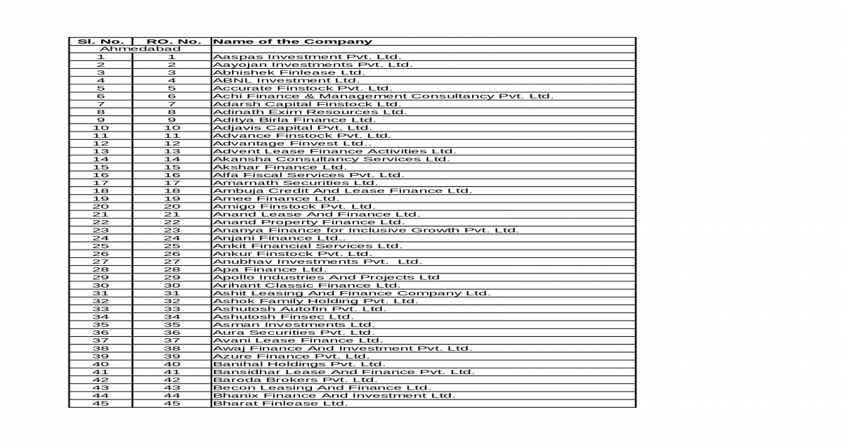 Rbi 1