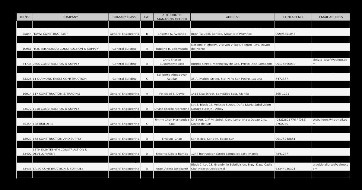 Ciap Pcab Cfy List 13feb2012