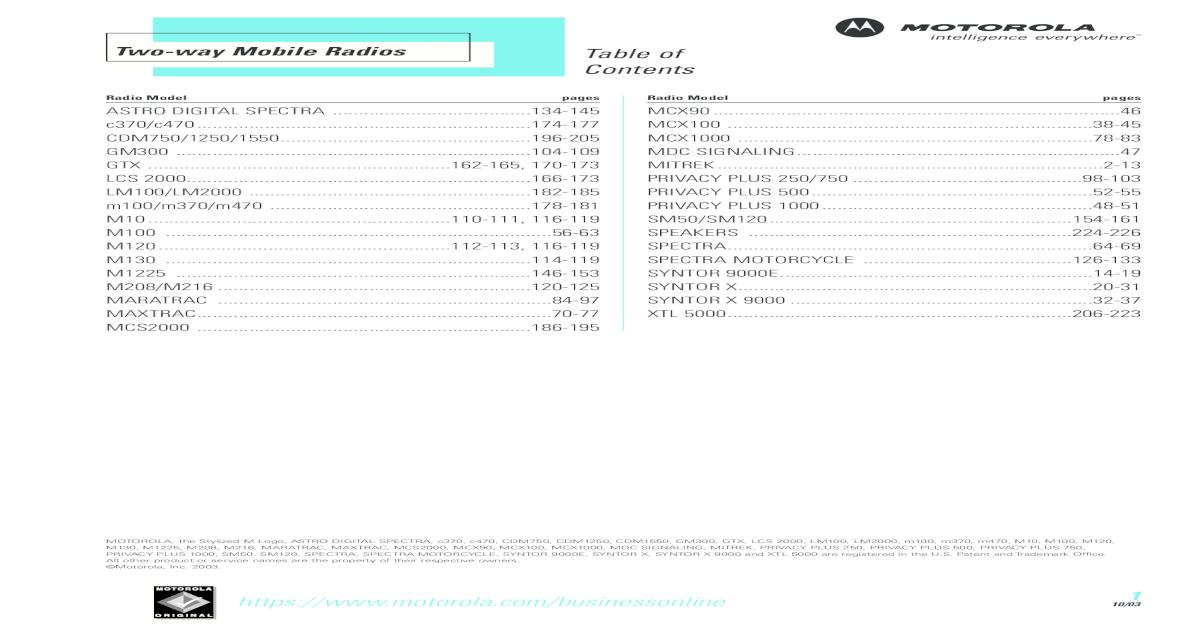 NOS 1 Motorola ExRd Replacement Button For Spectra Astro Spectra Syntor 9000