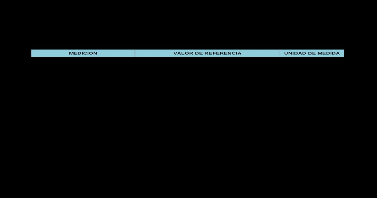 niveles normales de hemoglobina corpuscular media