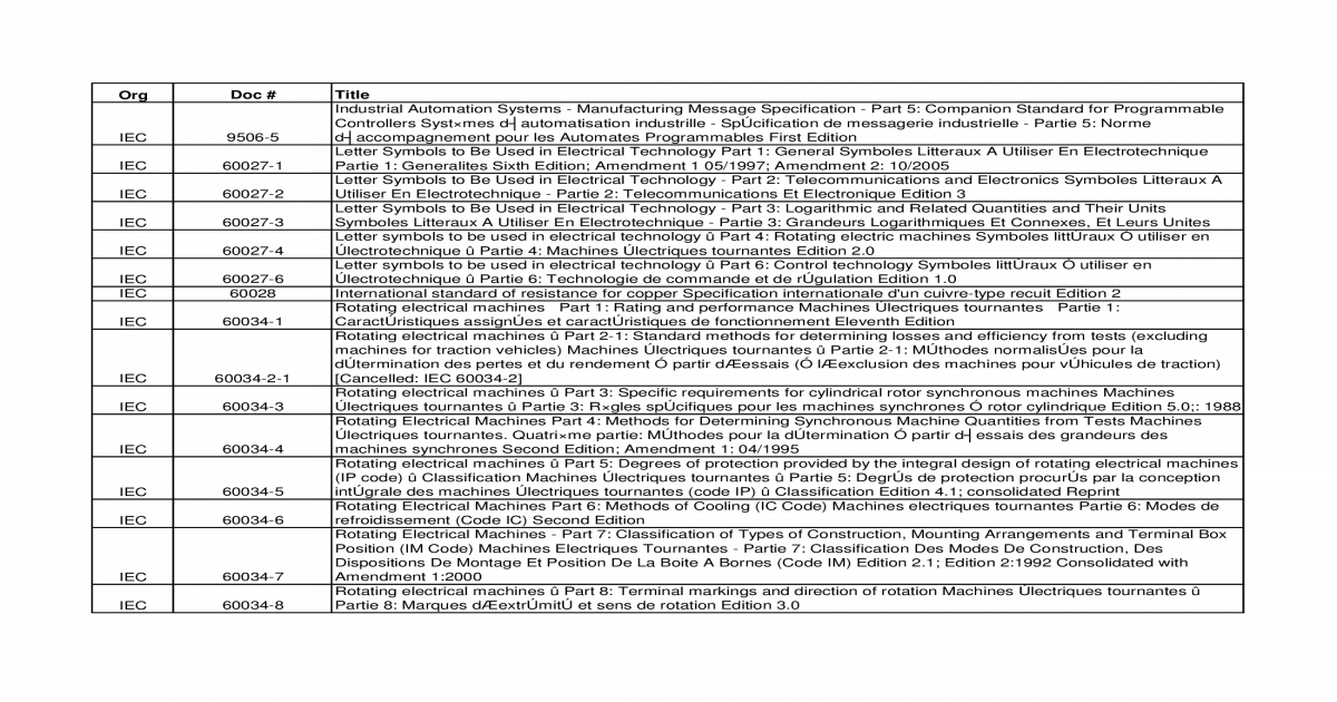 5 x IEC femelle châssis Secteur Bouilloire Prise De Montage 240 V Fiche Câble 10 A