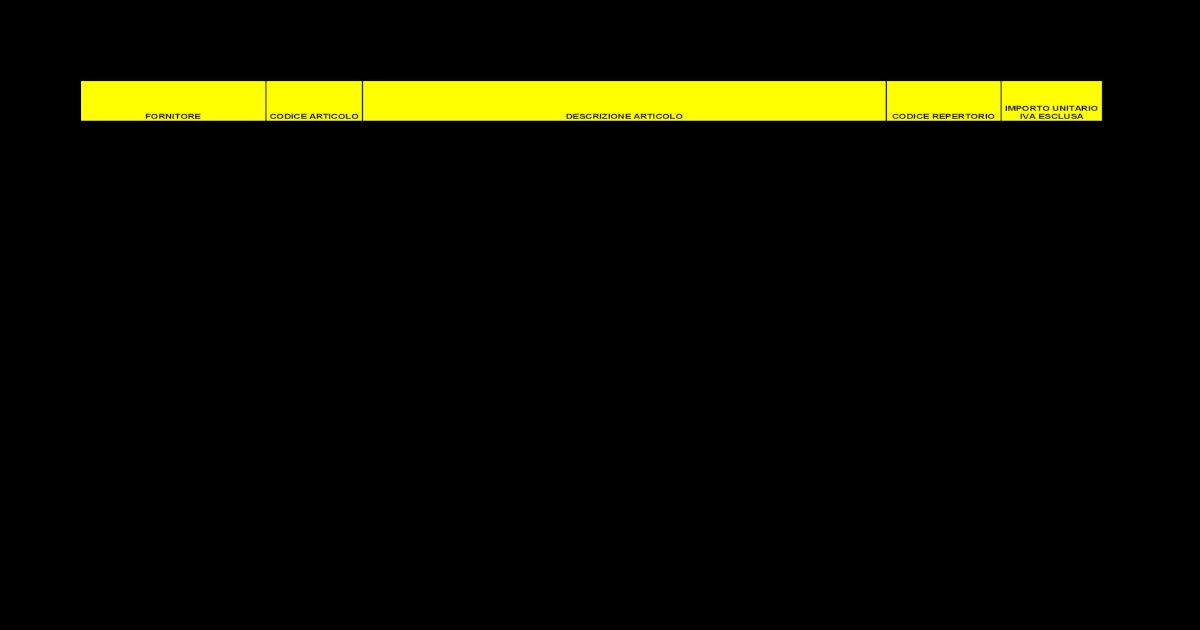 50 mt GUAINA a rete elastica NERA espandibile Ø da 12 a 24mm maglia intrecciata