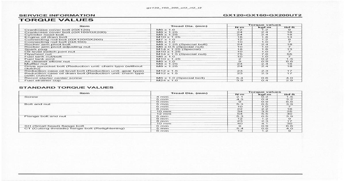 service information gx120-gx160-gx200ut2 torque specs