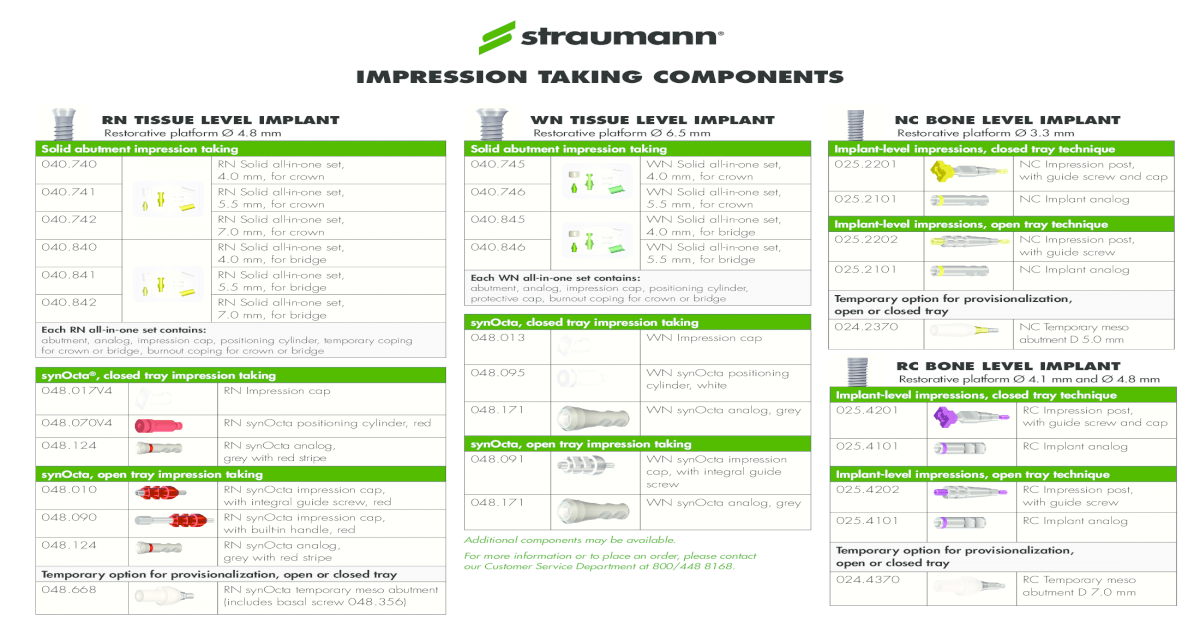 Impression Taking Components for Straumann