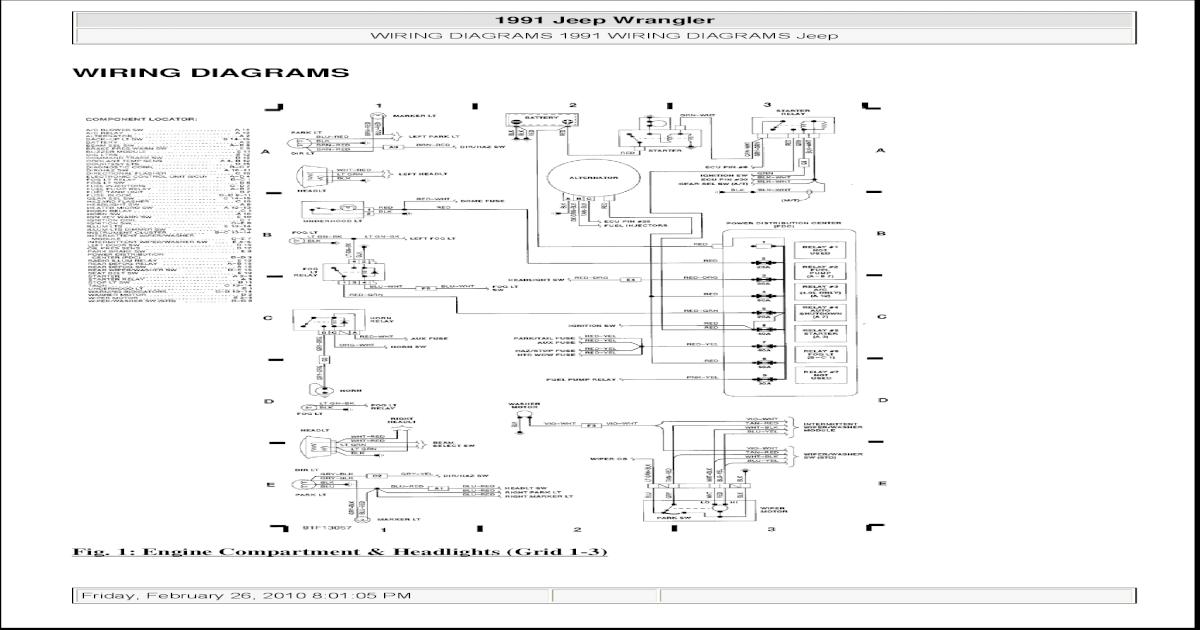 1991 jeep wrangler wiring diagram