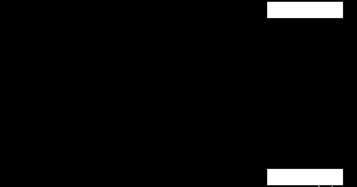 Nastro Storico originale Mostrine Regio Esercito FANTERIA DIVISIONE BASILICATA