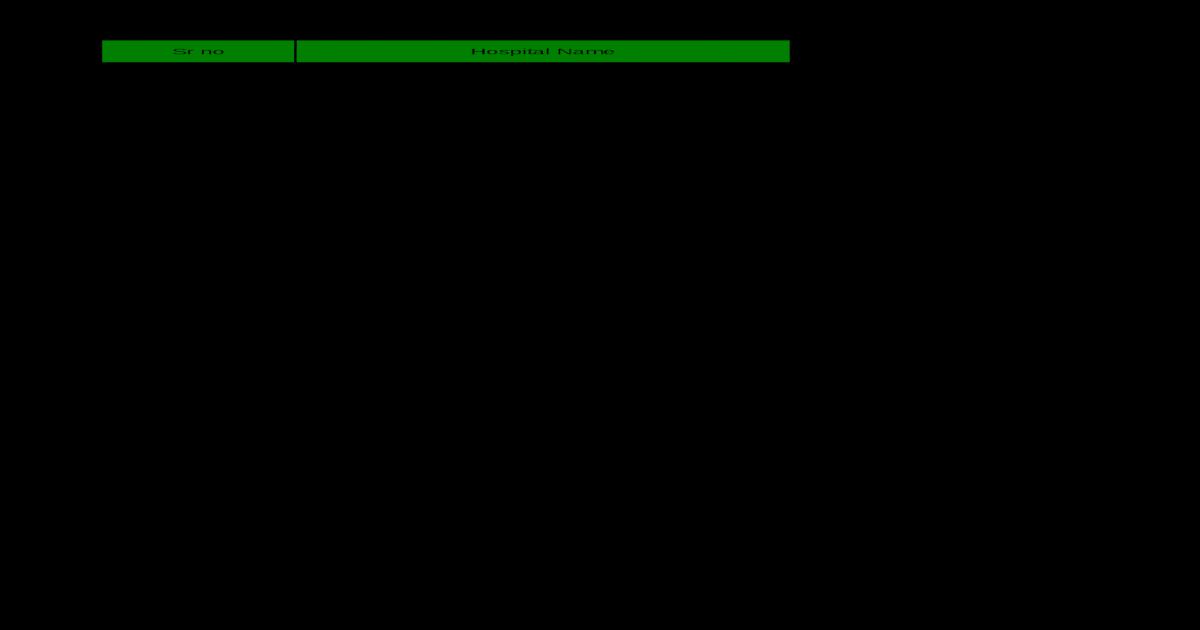 List of Network Hospital