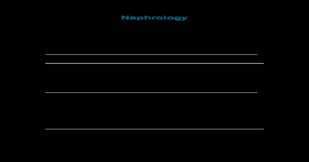 Nephrology MCQ pdf