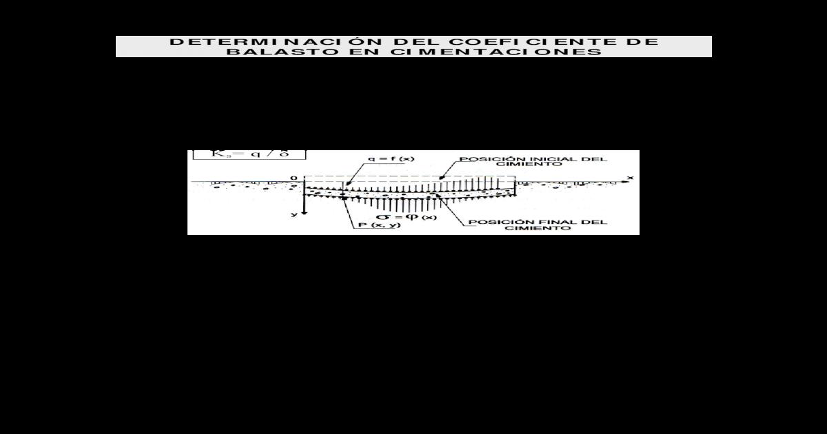 Determinacin Del Coeficiente De Balasto En Cimentaciones