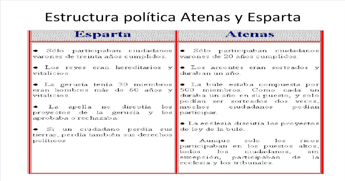 Estructura Poltica Atenas Y Esparta
