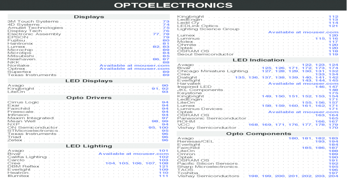 LNJ8L4C18RAA Pack of 100 LNJ8L4C18RAA Panasonic Electronic Components Optoelectronics