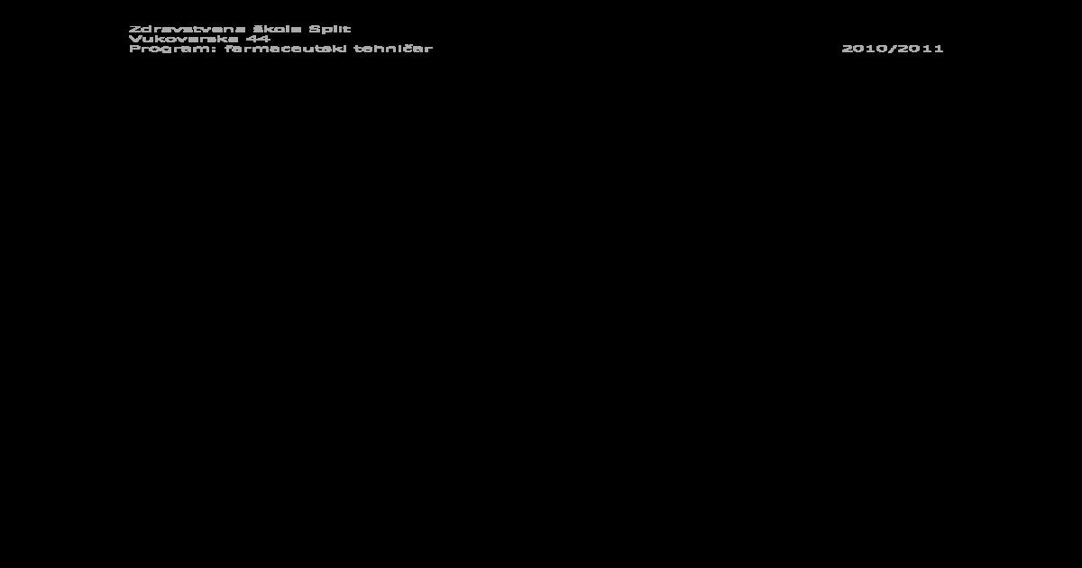 pametne oznake stranica za upoznavanje