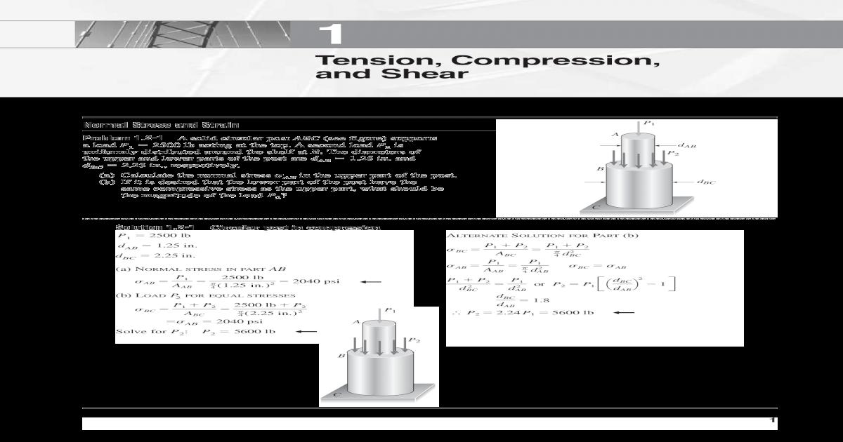"""2ea Gas Shocks//Spring//Prop//Strut 27/"""" extended x 15.5 /"""" compressed x 40 LB"""