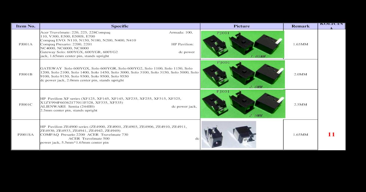 50.S6802.003 New Genuine Acer Aspire One D250 AOD250 KAV60 Netbook Dc Jack Cable