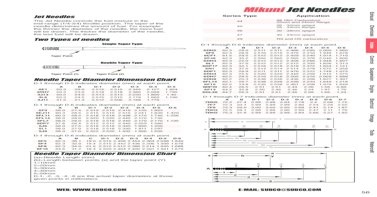 Mikuni Carburetor Jet Needle Type 4J13