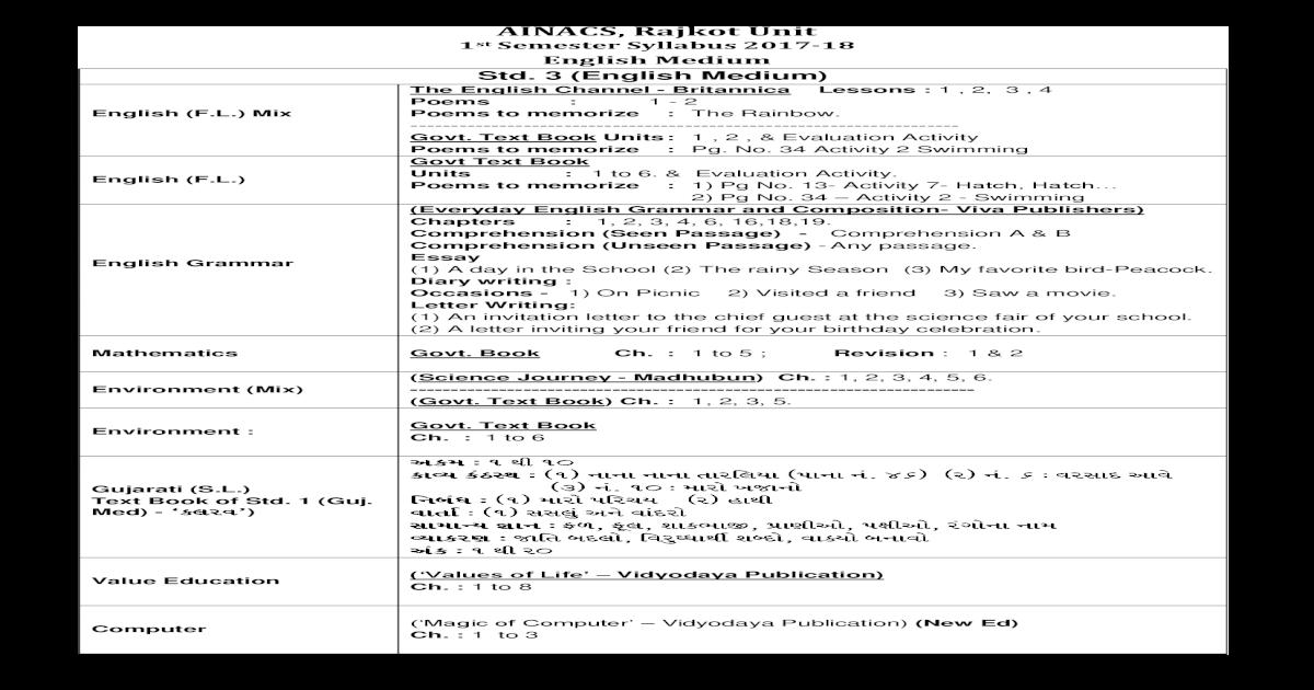Std  3 (English Medium) - sem syllabus Eng   Std  7 (English