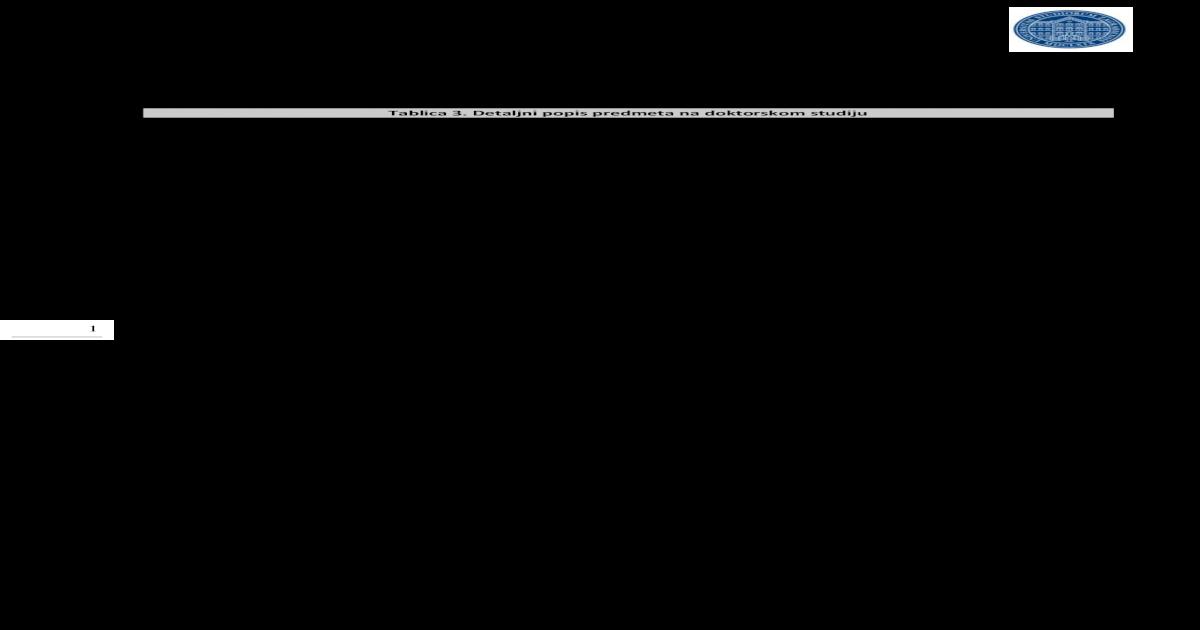 biostratigrafija je vrsta relativne tehnike upoznavanja