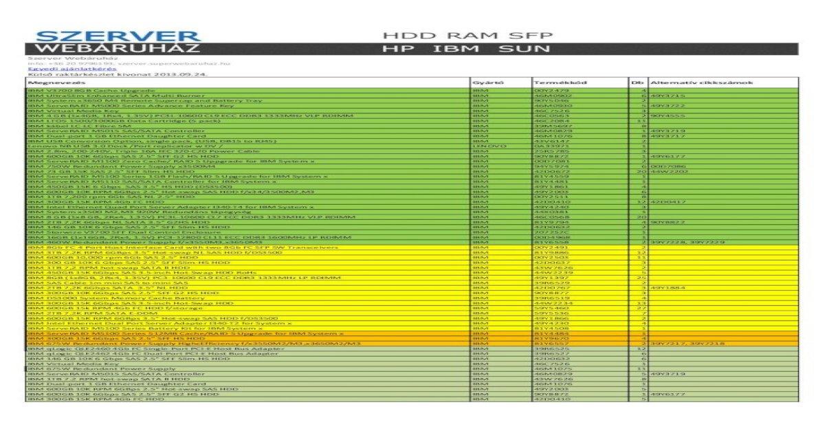 """IBM 73GB 10K RPM 2.5/"""" SAS HDD 26K5267 26K5779 W//O Tray"""