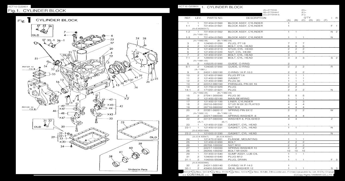 YM Tractors YM186D Parts Manual