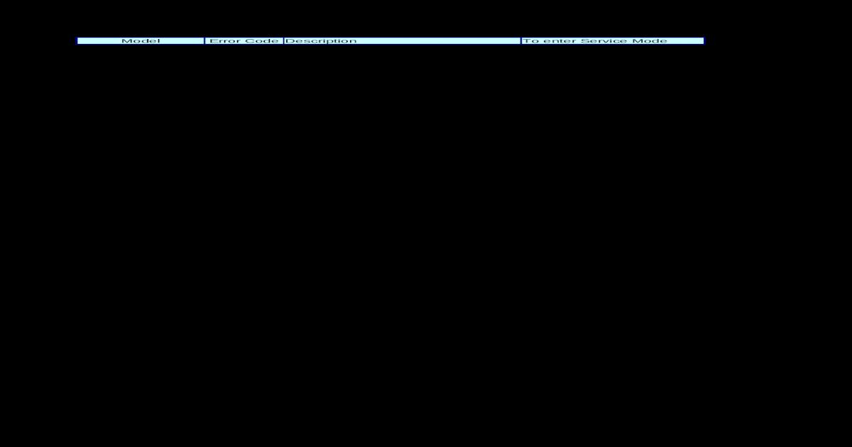 Kyocera-CopyStar Trouble Codes(1)