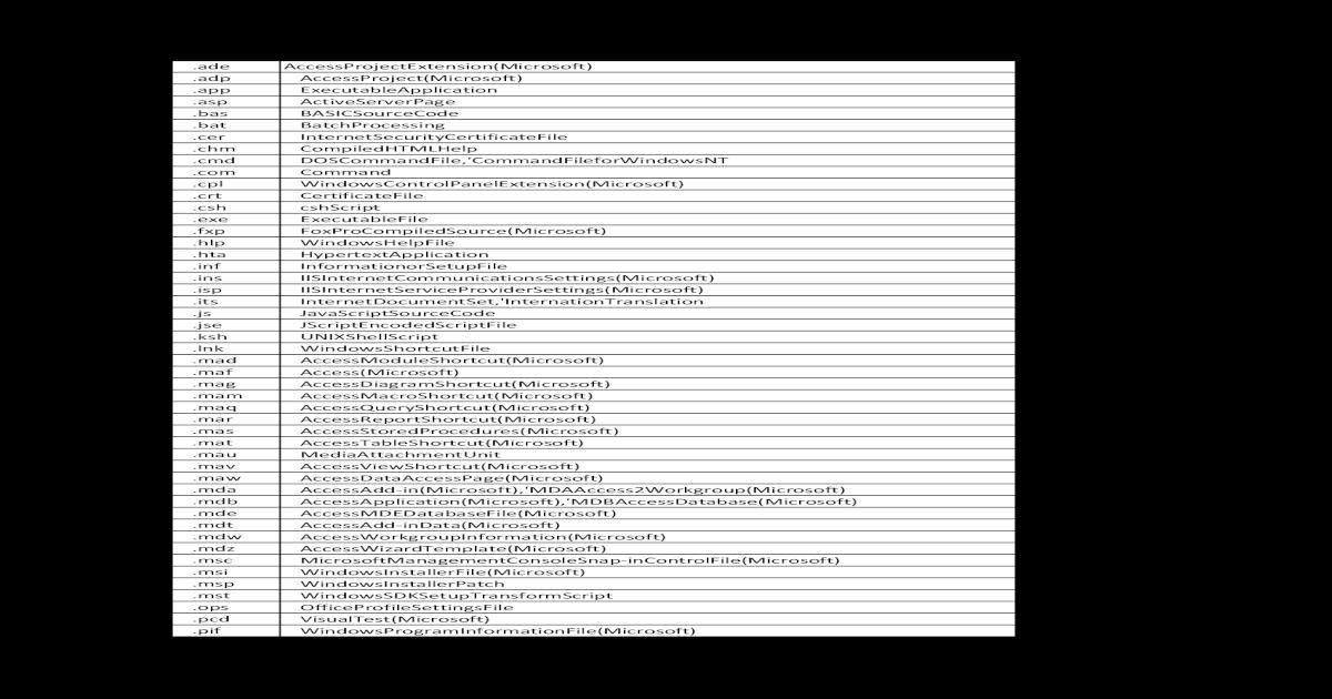 106664523-File-Types