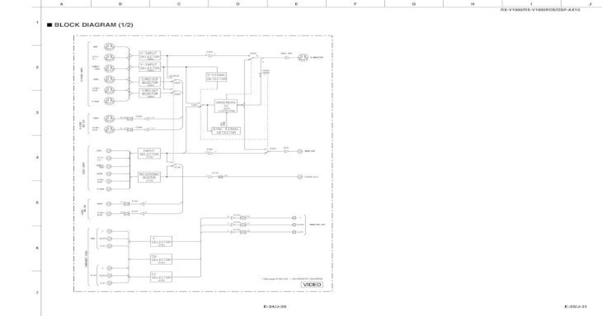 Yamaha RX-V1000 Service Manual,Circuit Diagram,User's Manual