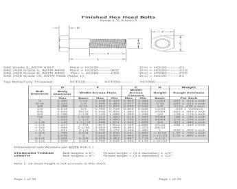 Steel Hex Jam Nut 31//32 Thick Grade 2 ASME B18.2.2 Plain Finish 1-3//4-12 Thread Size 2-5//8 Width Across Flats