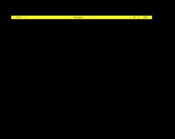 DIN912 12.9 Grad Schwarz Stahl M3 Innensechskantschrauben Muttern Set 310 teil
